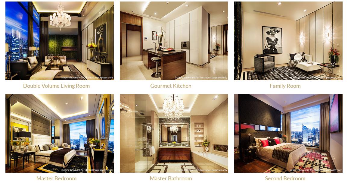 Marketing Anandamaya Residences Luxurious Apartment
