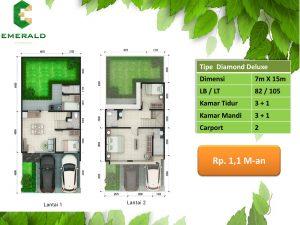 Promo Jual !!! Rumah Cluster EMERALD TERRACE @ Jatiasih Bekasi