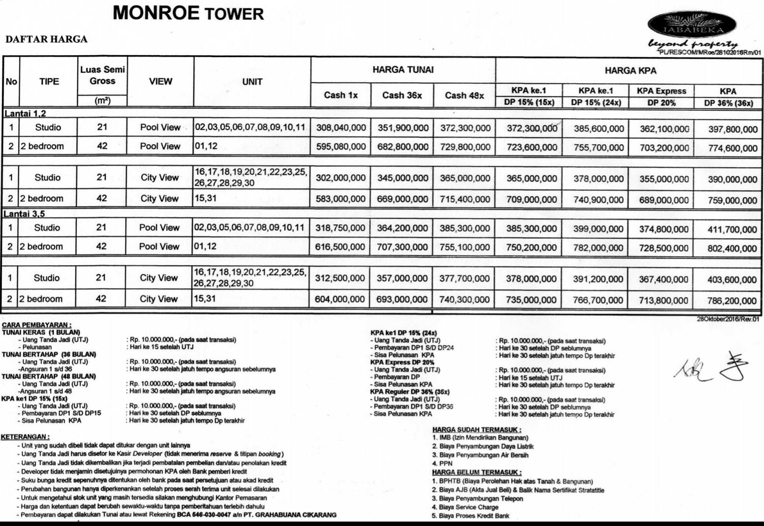 monroe-harga