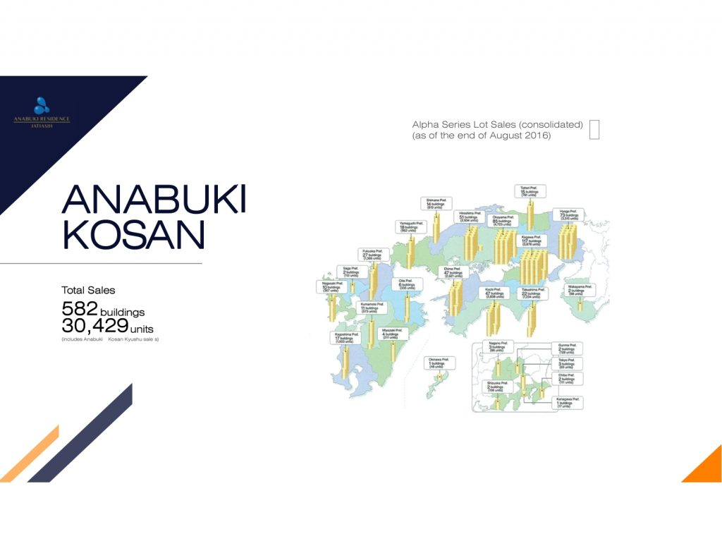 developer-anabuki-kosan