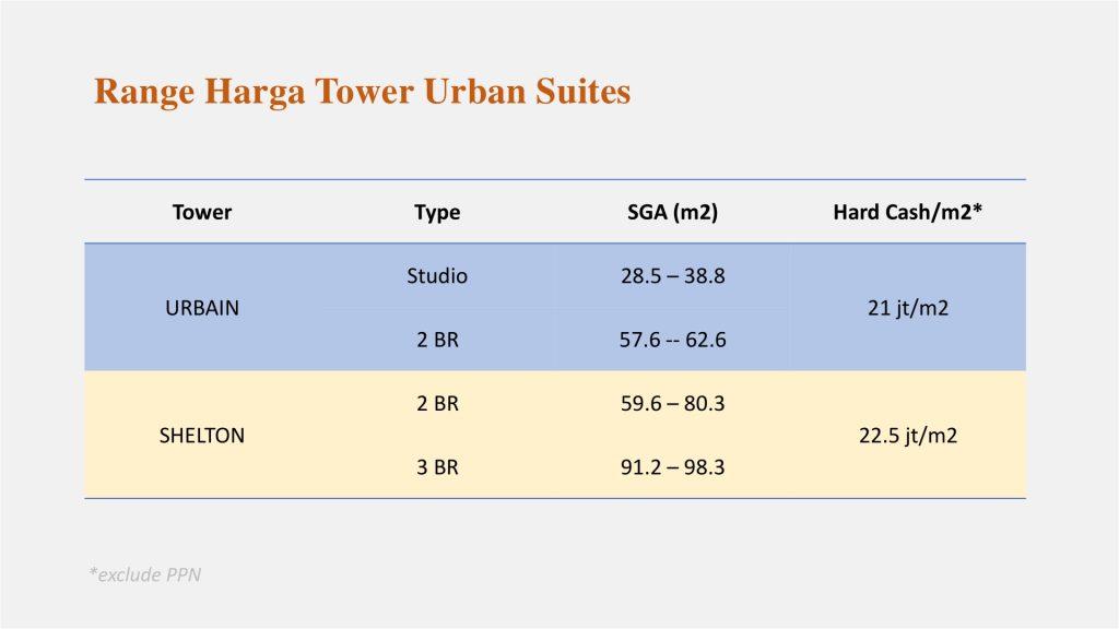 harga-urban-suites
