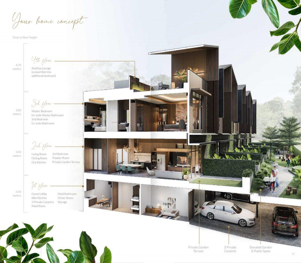 kemang-huis-layout