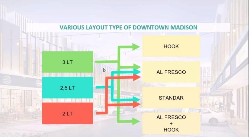 ruko-downtown-madison