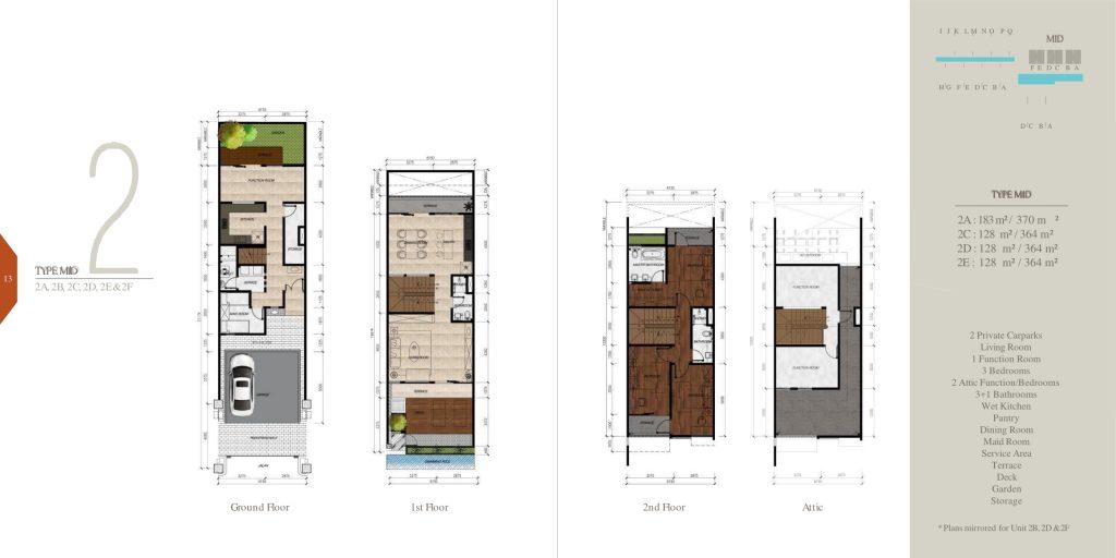 layout-rumah