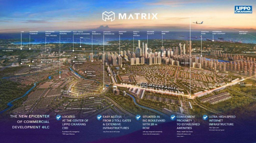 majapahit-commercial-district-matrix